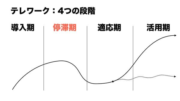 2005_働き方をアップデートのコピー.001-1