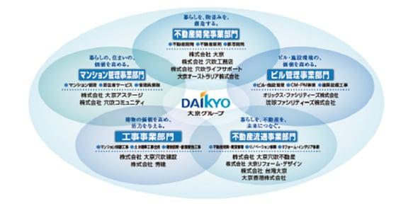 daikyo03